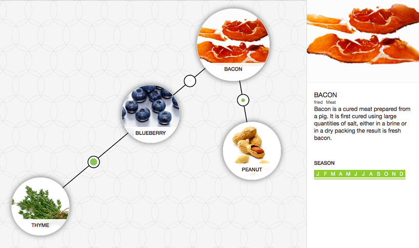 bernard-lahousse-studies-the-science-of-food-pairing-designboom-02