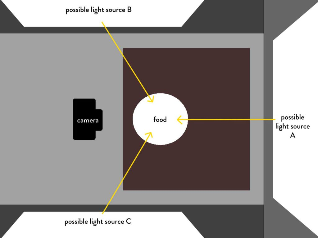 photo-light-direction-b